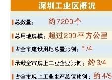 深圳针对工业区出台相关政策 实现工业区转型升级