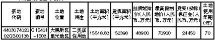 http://www.szminfu.com/youxiyule/26072.html